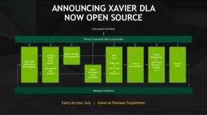 专访杜克大学陈怡然:英伟达开源Xavier DLA,AI 芯片创业公司被挤压?