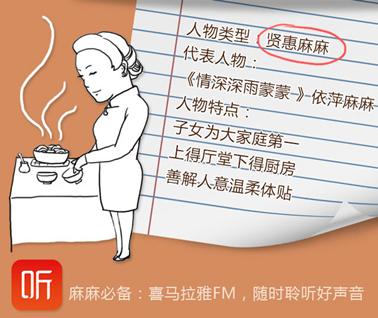 生活中常见的贤惠类型妈妈,子女为大家庭第一,上得厅堂下得厨房,善解人意温柔体贴。相信她们会喜爱喜马拉雅FM,个性化电台、有声小说、相声段子……随时聆听好声音。